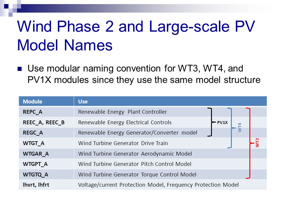 Wind Phase 2 and Large-scale PV Model Names