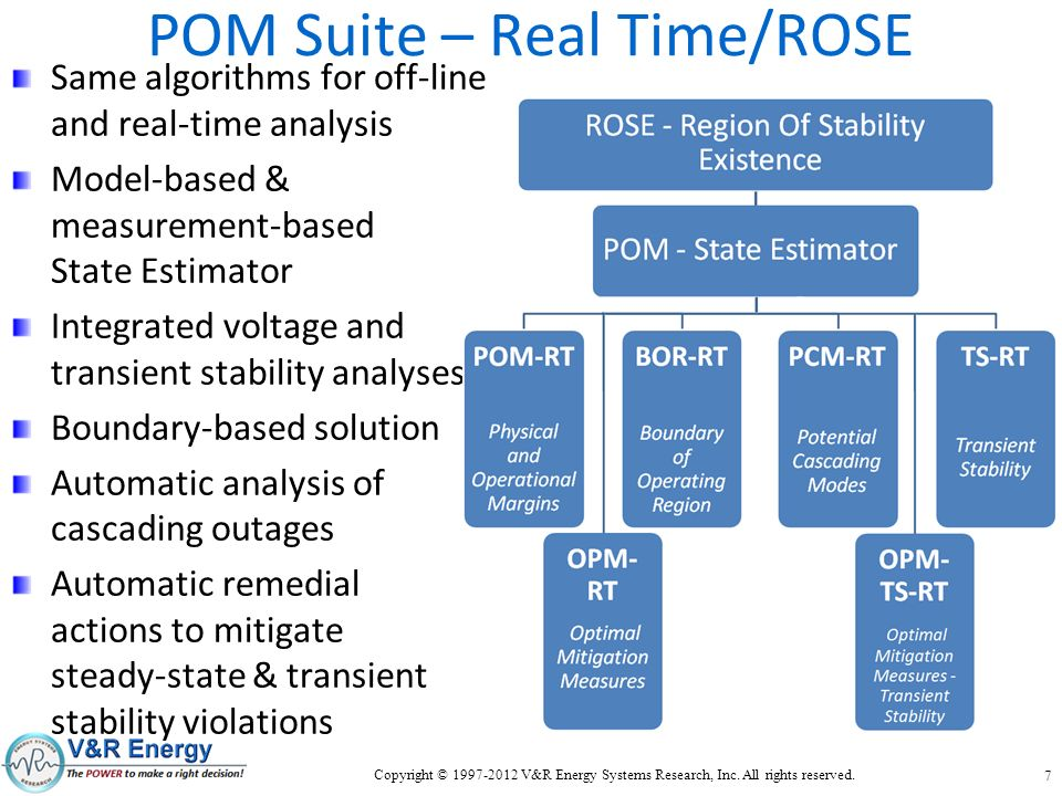POM Suite – Real Time/ROSE