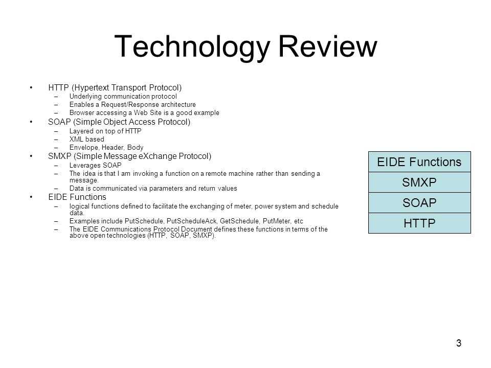 Technology Review EIDE Functions SMXP SOAP HTTP