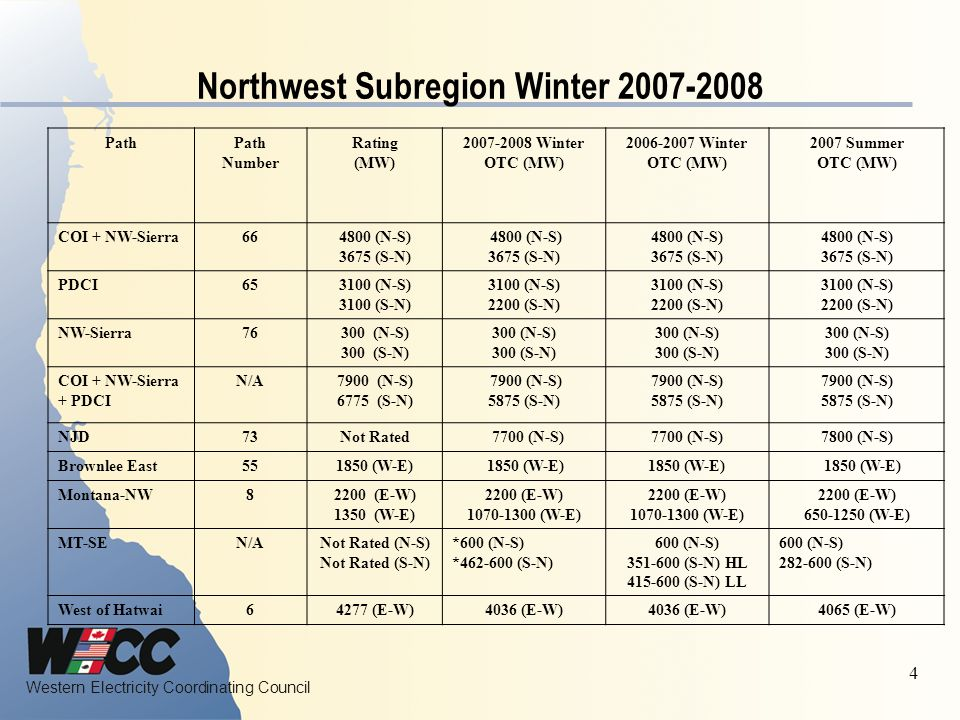 Northwest Subregion Winter 2007-2008
