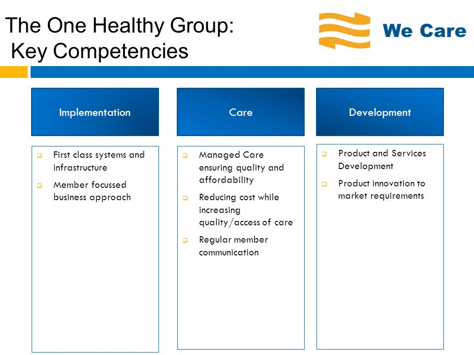 The One Healthy Group: Key Competencies