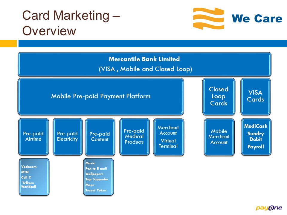 Card Marketing – Overview