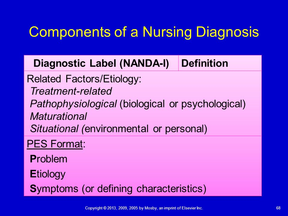 critical thinking defined nursing In nursing, critical thinking for clinical decision making is the ability to think in a systematic and logical manner with openness to questions and reflect on the reasoning on the process used to ensure safe nursing practice and quality care.