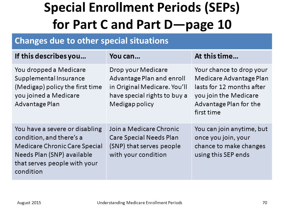Special Enrollment Periods Seps For Part C And D Page 10