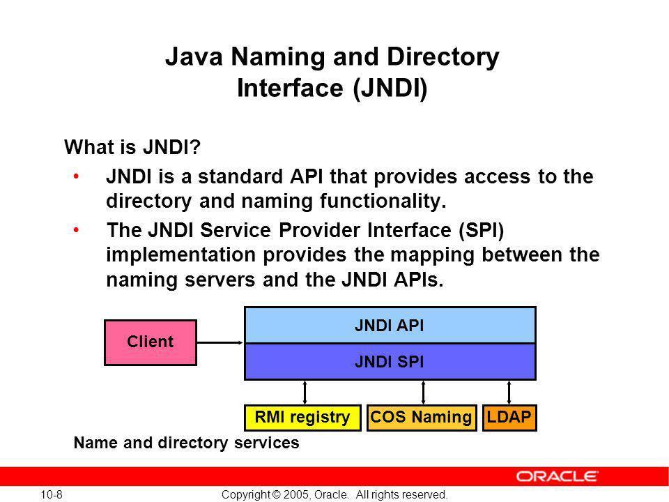 Communicating in J2EE. - ppt d...