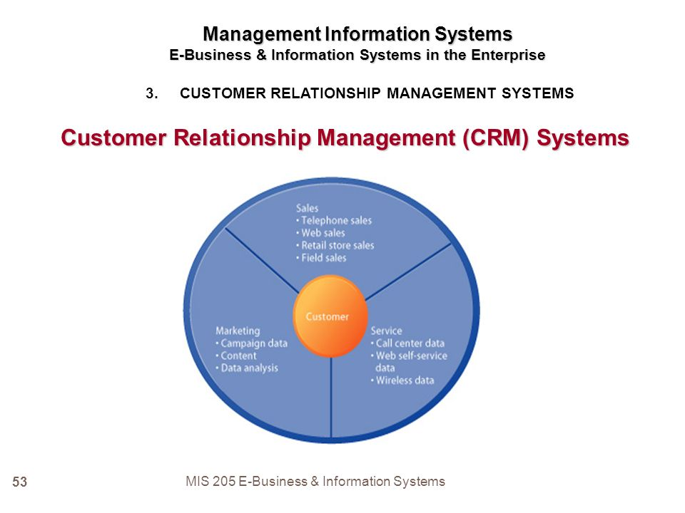 magement information system Iso/iec 20000-1:2011 is a service management system (sms) standard it specifies requirements for the service provider to plan, establish, implement, operate.