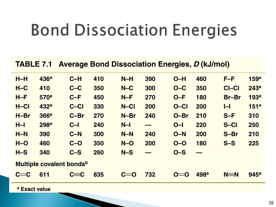 Chapter 10 Energy Changes In Chemical Reactions Ppt Download