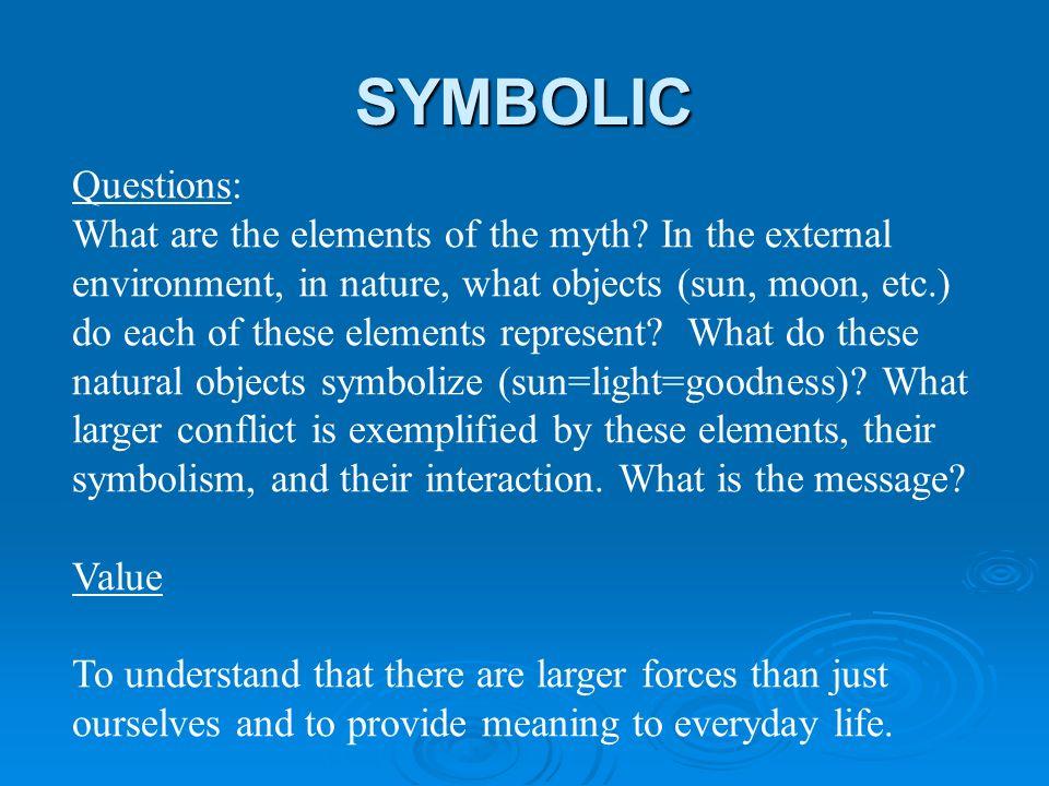 Symbolic Names Scholars Concept Ppt Download