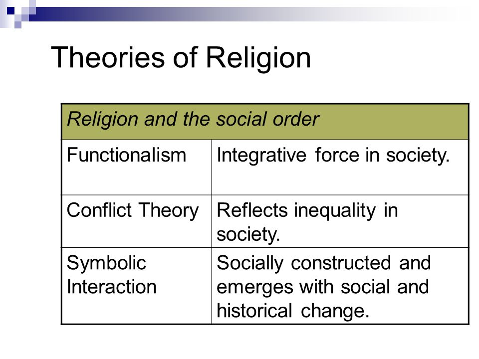 conflict theory religion essay This conflict always gives the advantage to the stronger party the fifth part of the conflict theorists system of assumptions is the conflict itself, which lends tension, hostility, competitions, disagreement over goals, and values, as well as violence.