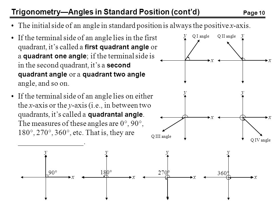 Trigonometry—Angles in Standard Position (cont'd)