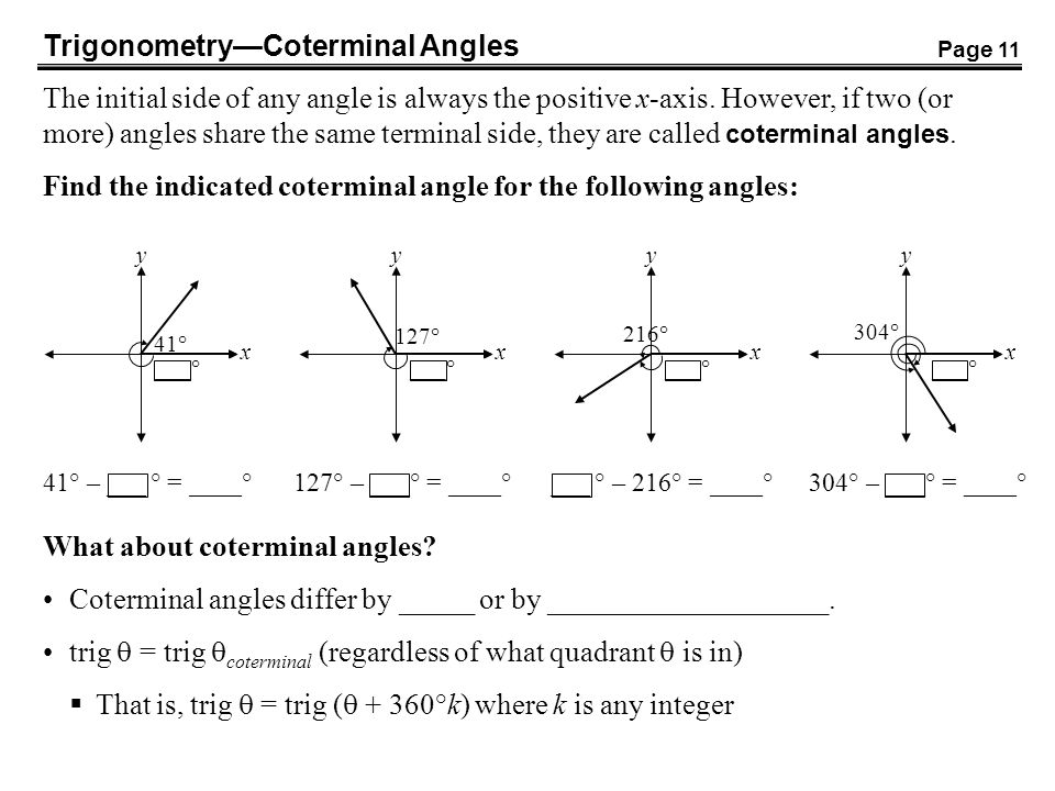 Trigonometry—Coterminal Angles