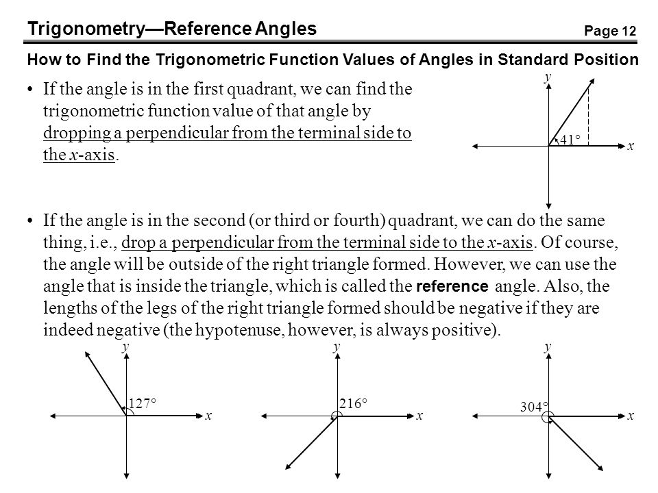 Trigonometry—Reference Angles