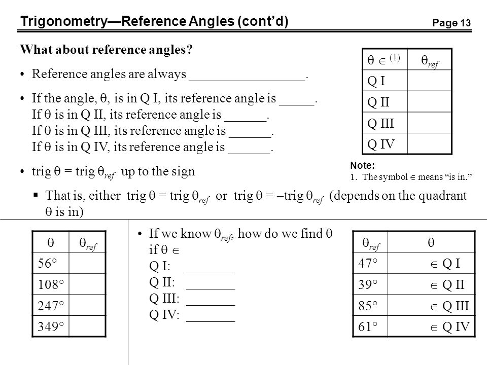 Trigonometry—Reference Angles (cont'd)