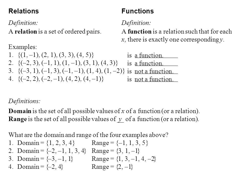 Relations Functions. Definition: Definition: A relation is a set of ordered pairs.