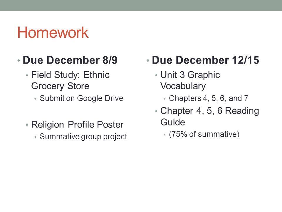 paper essay topics list in english