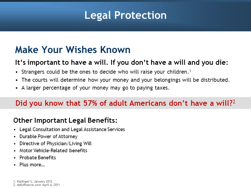 Did you know that 57% of adult Americans don't have a will 2
