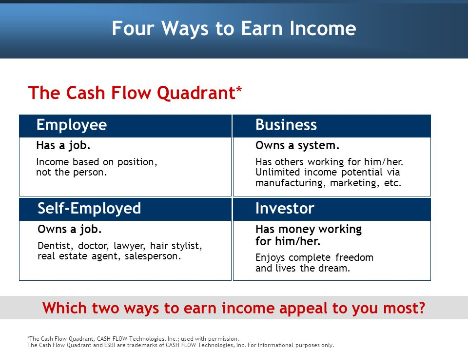 Four Ways to Earn Income