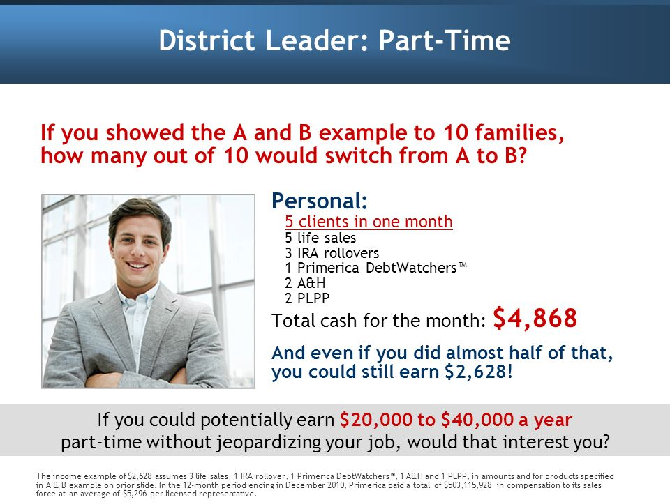 District Leader: Part-Time