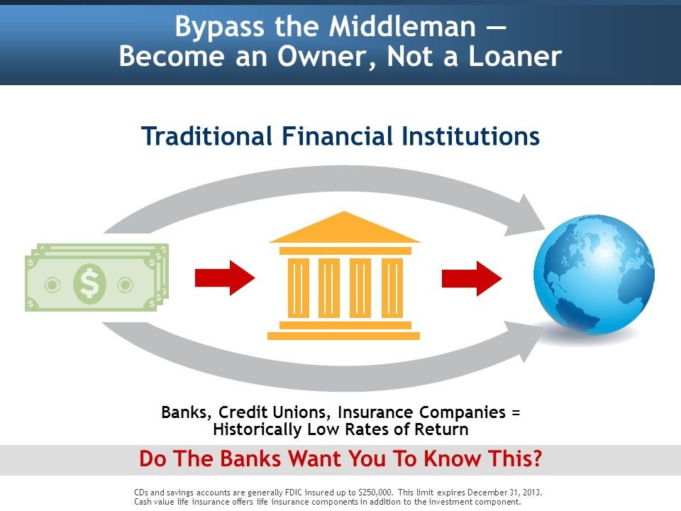 Bypass the Middleman — Become an Owner, Not a Loaner