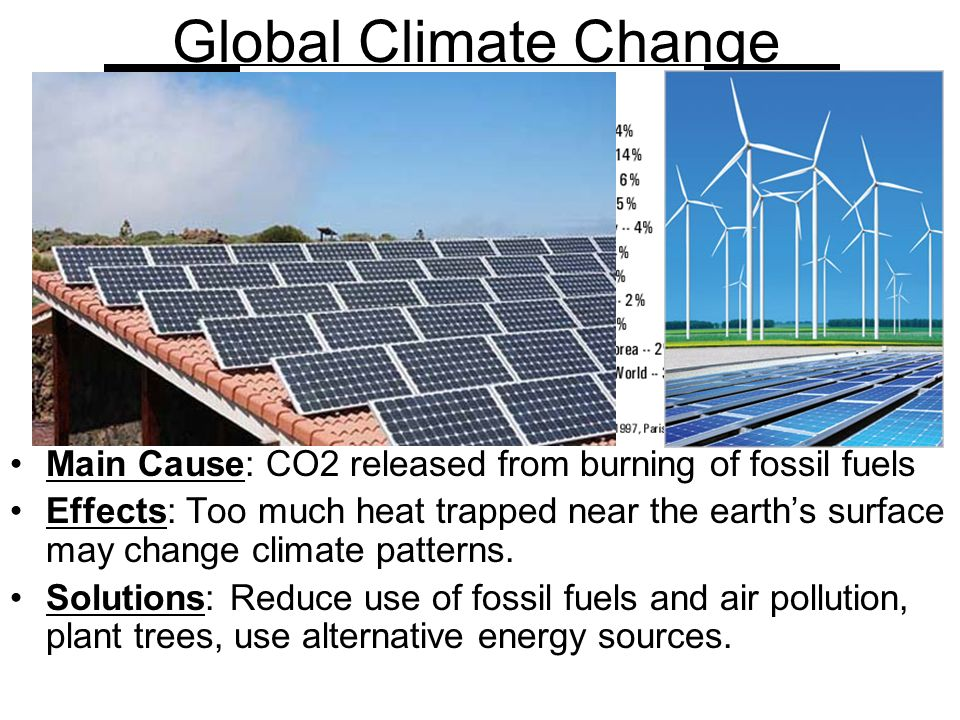 Global Climate ChangeEffect