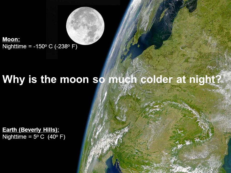 Why is the moon so much colder at night