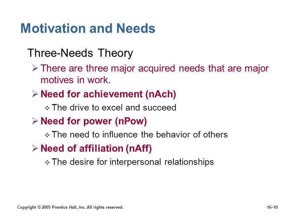 Motivation and Needs Three-Needs Theory