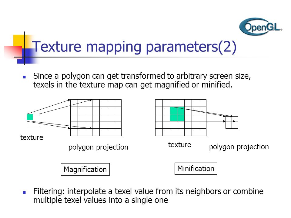 Texture mapping parameters(2)
