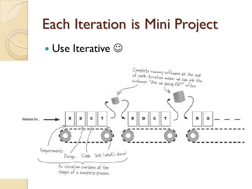 Each Iteration is Mini Project