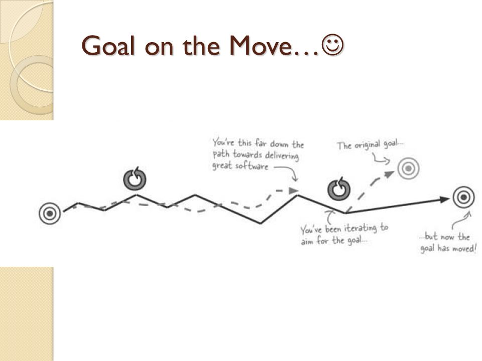 Goal on the Move…