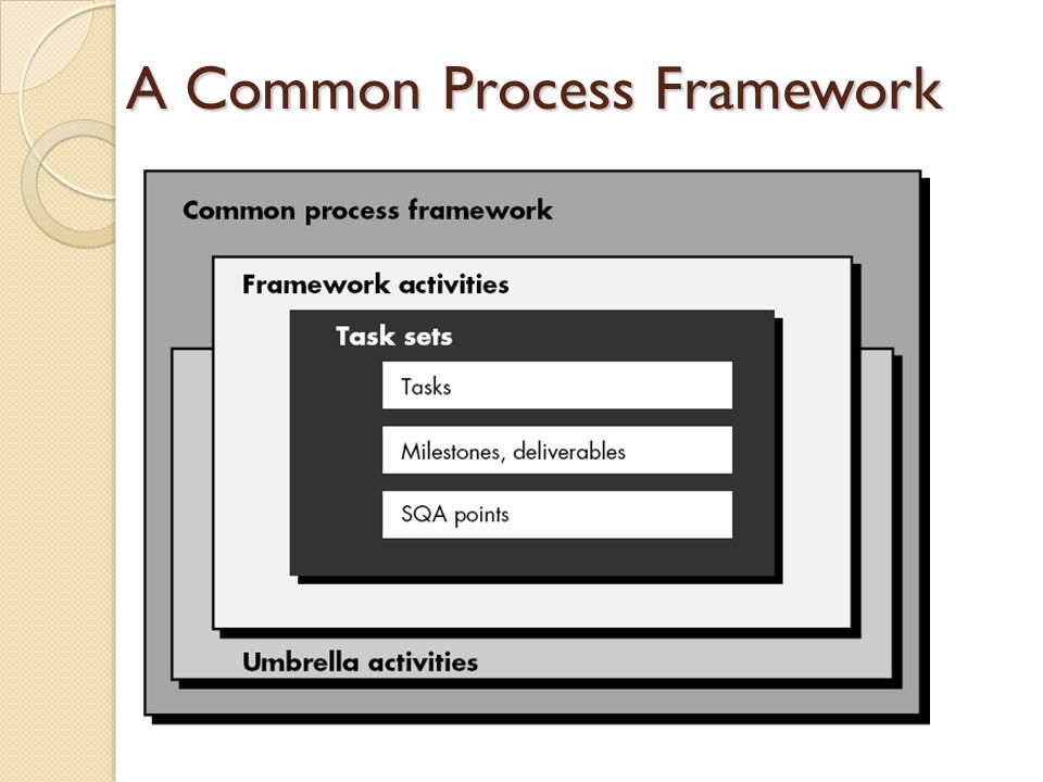A Common Process Framework