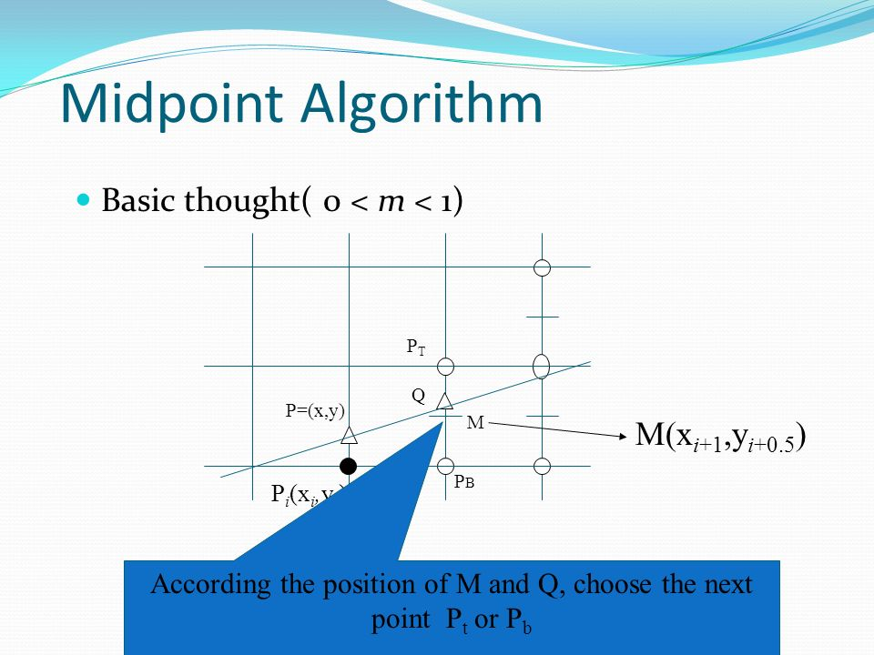 According the position of M and Q, choose the next point Pt or Pb