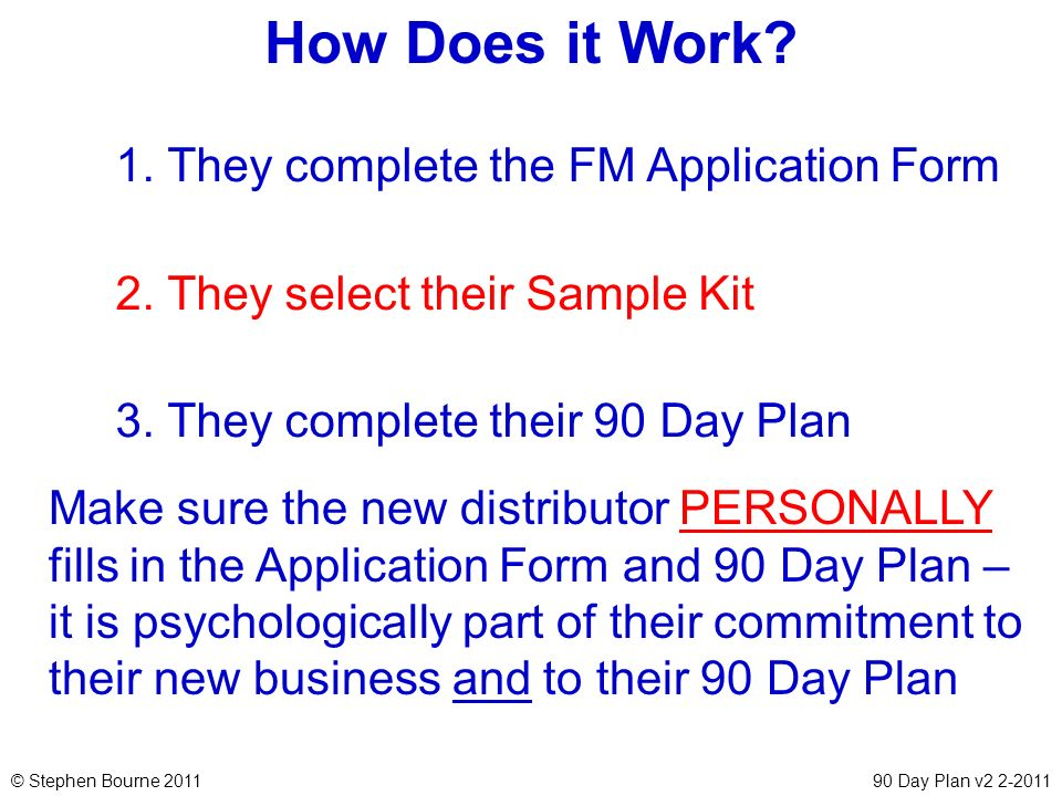 How Does it Work 1. They complete the FM Application Form