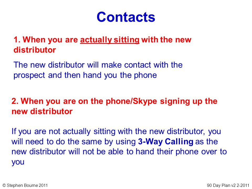 Contacts 1. When you are actually sitting with the new distributor
