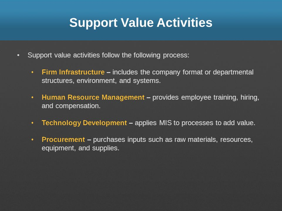 Support Value Activities