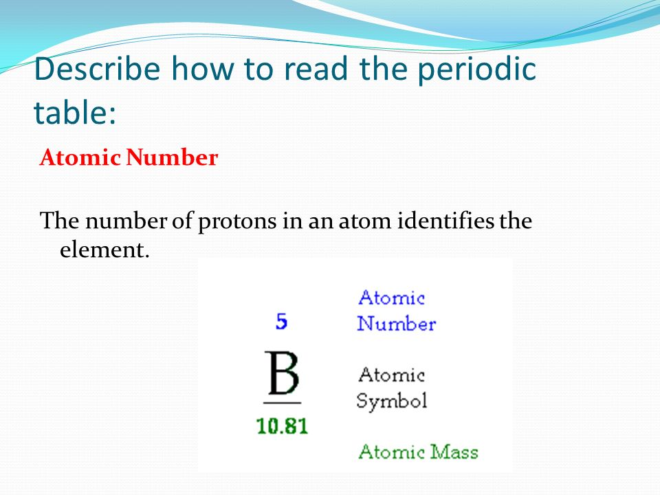The Periodic Table Your New Best Friend Ppt Video Online Download