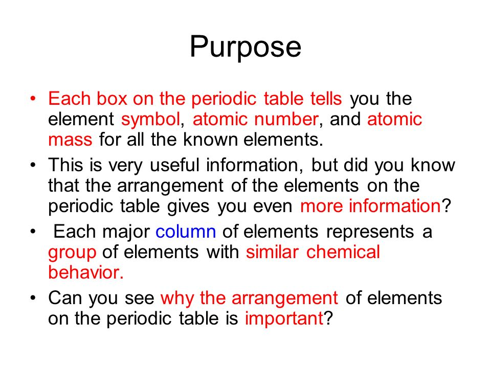 Pre lab 15b periodic table challenge ppt video online download purpose each box on the periodic table tells you the element symbol atomic number urtaz Image collections