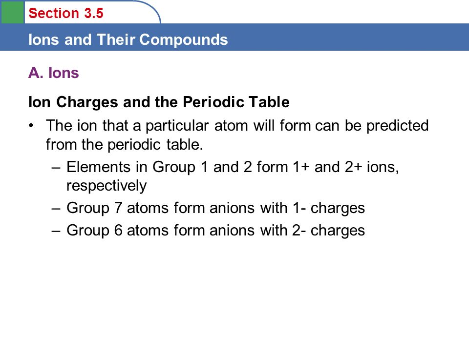 Words compounds the elements ppt download a ions ion charges and the periodic table the ion that a particular atom urtaz Gallery