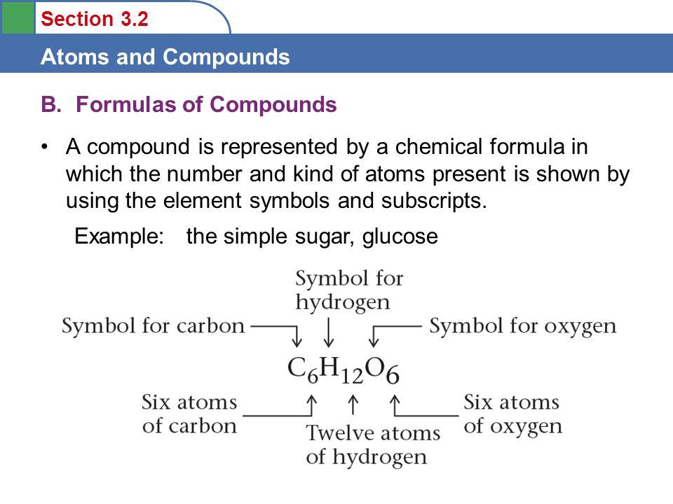Words compounds the elements ppt download 8 b formulas of compounds urtaz Images