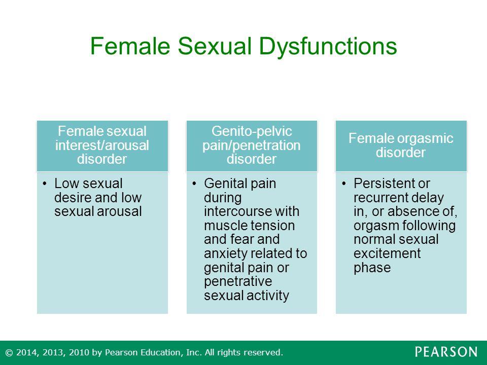 female orgasm disorder