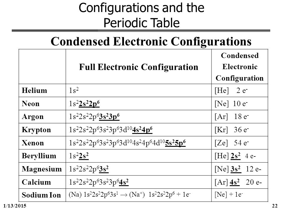 George mason university general chemistry 211 chapter 8 ppt download configurations and the periodic table urtaz Gallery