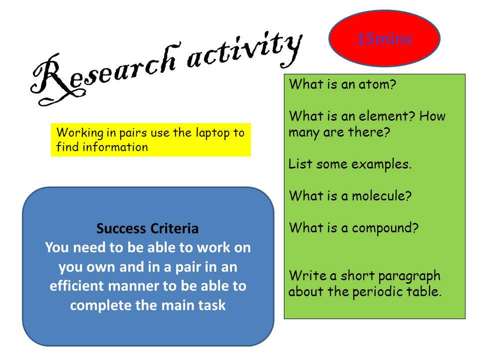Atoms elements and compunds ppt video online download 4 research activity 15mins success criteria urtaz Image collections