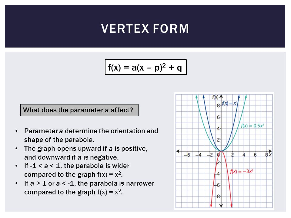 Chapter 3 Quadratic Functions Ppt Video Online Download