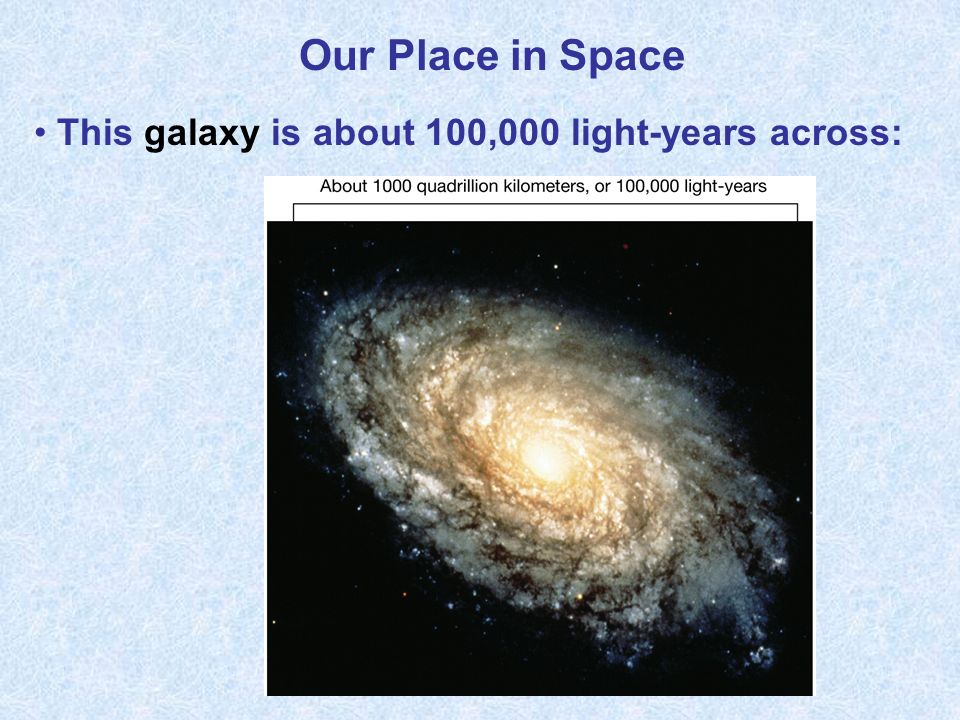 Our Place in Space This galaxy is about 100,000 light-years across: