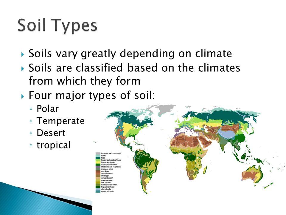 6 types of soil