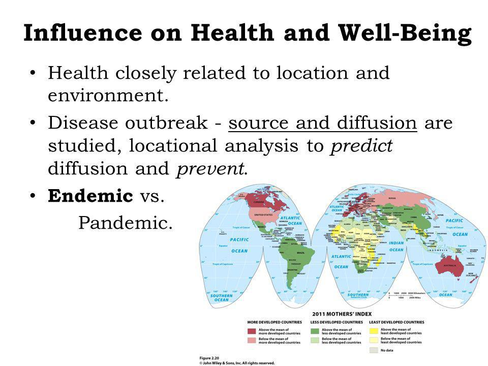 Influence on Health and Well-Being