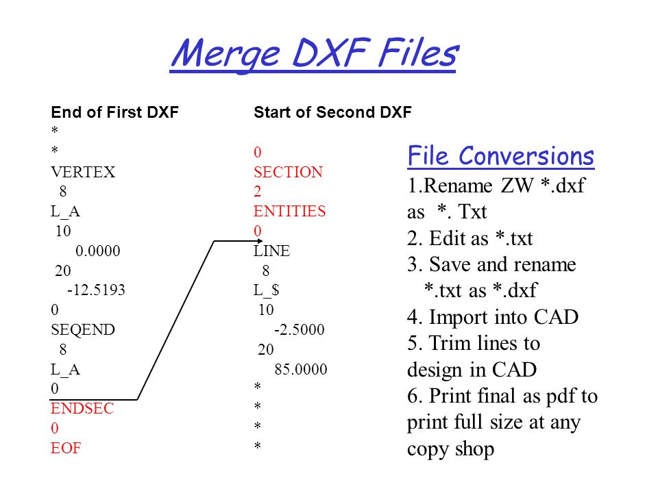 Merge DXF Files File Conversions 1.Rename ZW *.dxf as *. Txt