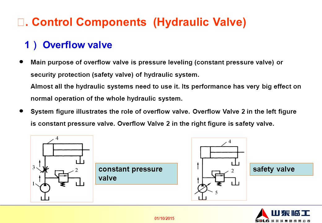 hydraulic system components and operation pdf