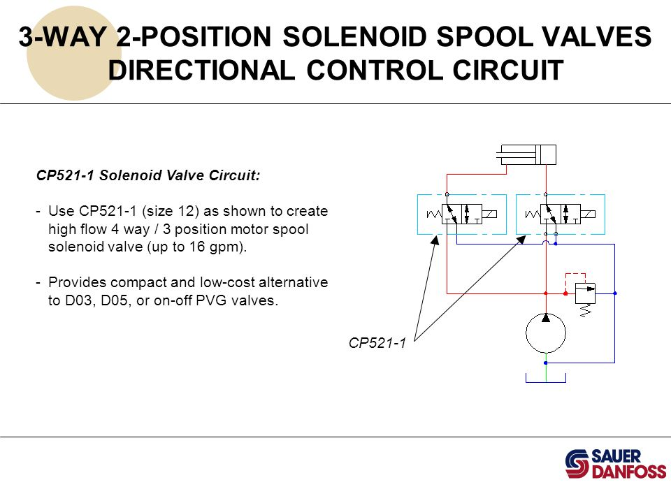 CARTRIDGE VALVE AND HIC PRODUCTS - ppt download on