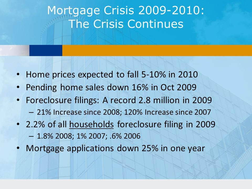 Mortgage Crisis 2009-2010: The Crisis Continues