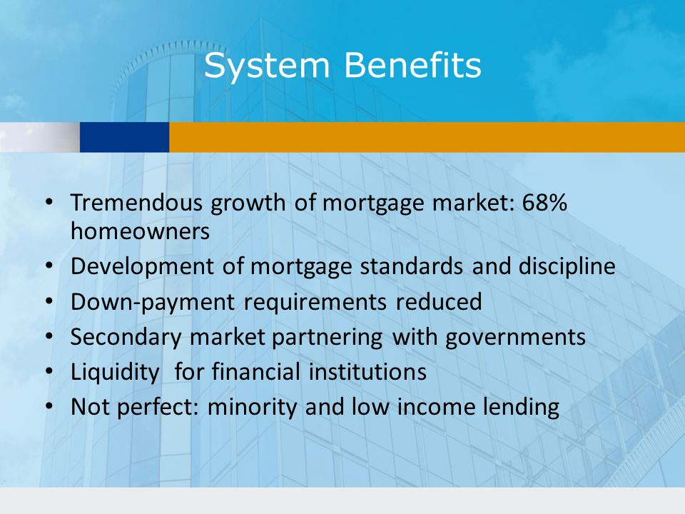 System Benefits Tremendous growth of mortgage market: 68% homeowners